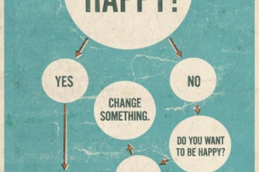 Wordless Wednesdays: A Formula for Happiness?