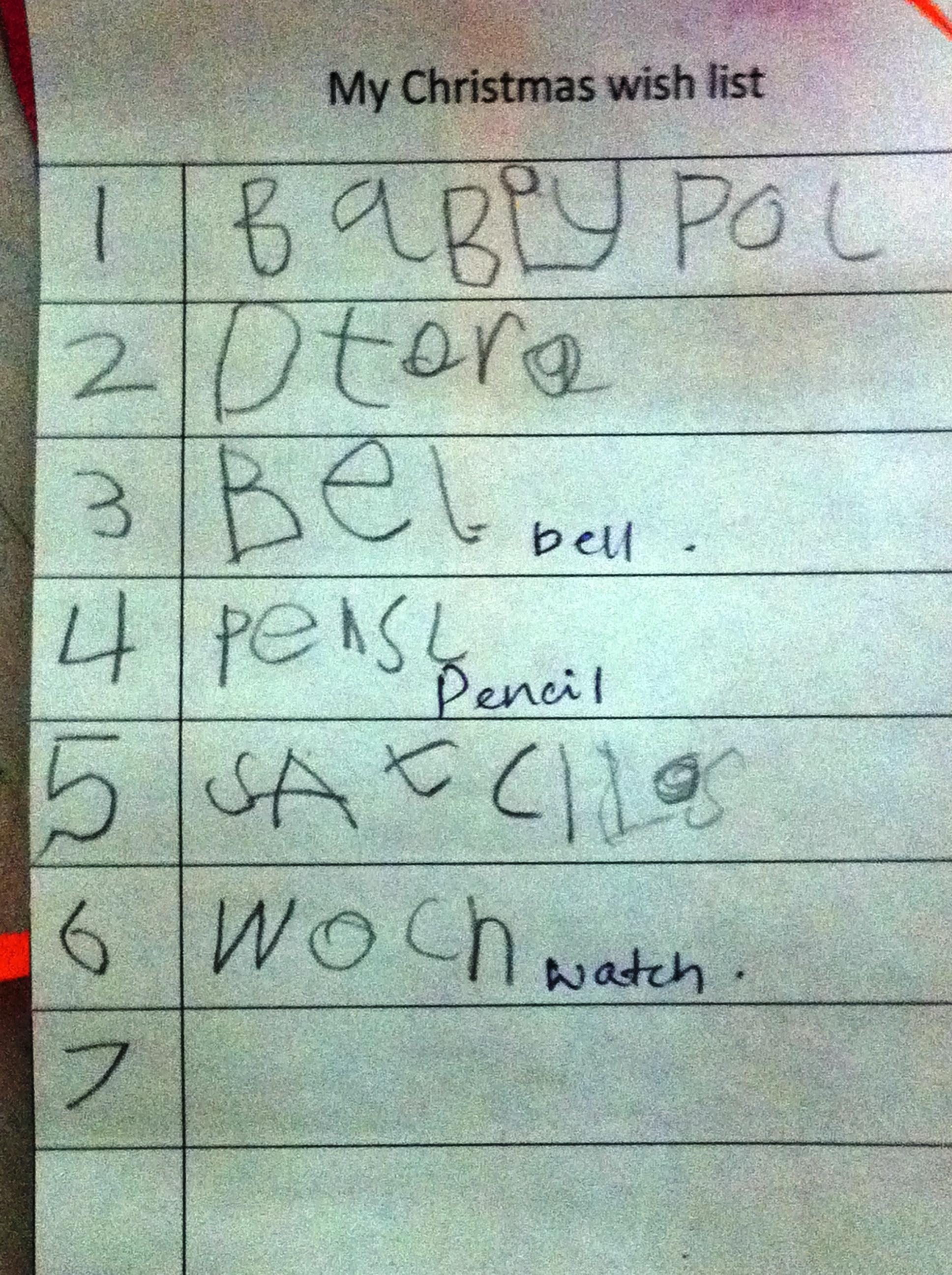A close-up, excuse the typos... 1=Barbie doll, 2=Dora, 5=Santa Claus