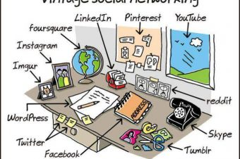 Wordless Wednesdays: Vintage Social Networking