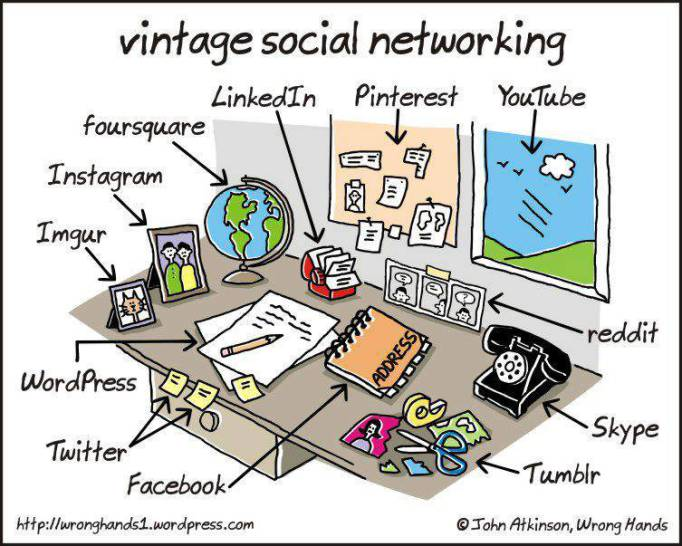 vintage_socialnetworking